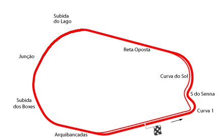 interlagos_map.png