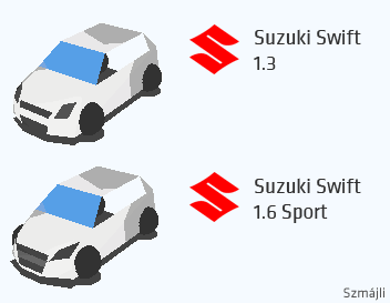 swiftcupeurope-cars.png
