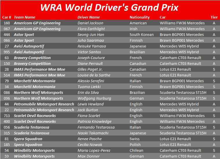 wor-a-gp-worldgp-roster.png