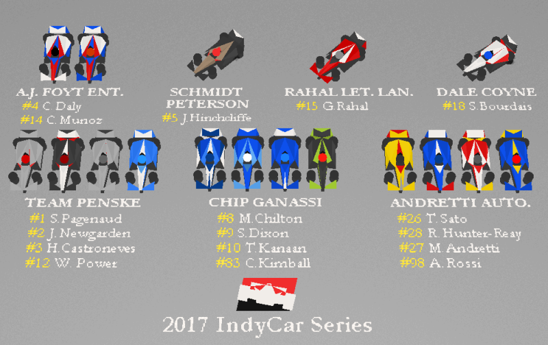 2017 IndyCar Seriess.png