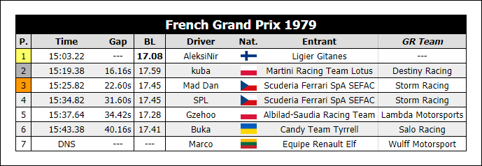 French GP 1979.png