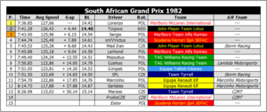 South African Grand Prix 1982.png