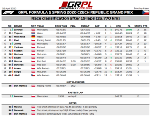 R5 - F1 - Results.png