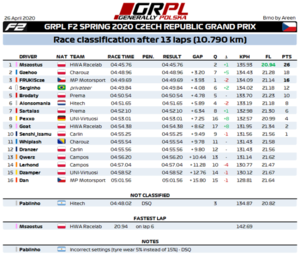 R5 - F2 - Results.png