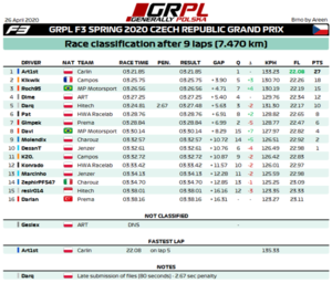 R5 - F3 - Results.png
