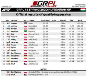 Q6 - F1 Results.png