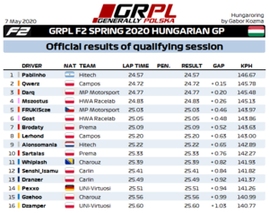 Q6 - F2 Results.png
