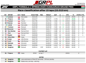 R6 - F1 Results.png