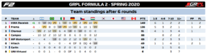 Standings Teams F2.png