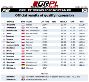 Q - F2 - Results.png