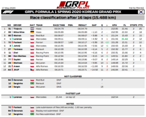 R7 - F1 - Results.png