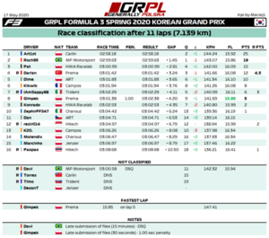 R7 - F3 - Results.png