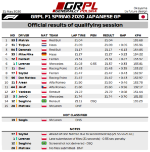 Q8 - F1 Results.png