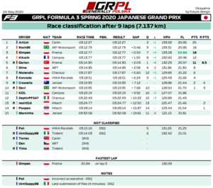 R8 - F3 Results.png