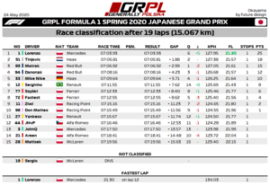 R8 - F1 Results.png