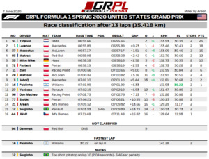 R9 - F1 - Results.png