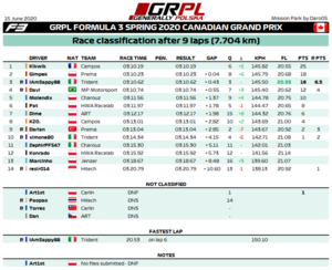 R10 - F3 - Results.png