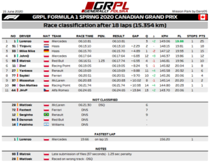 R10 - F1 - Results.png