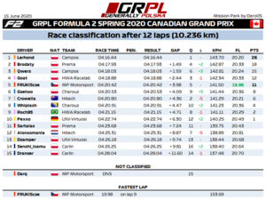 R10 - F2 - Results.png